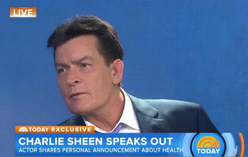 Charlie Sheen admite que es VIH Positivo - TODAY